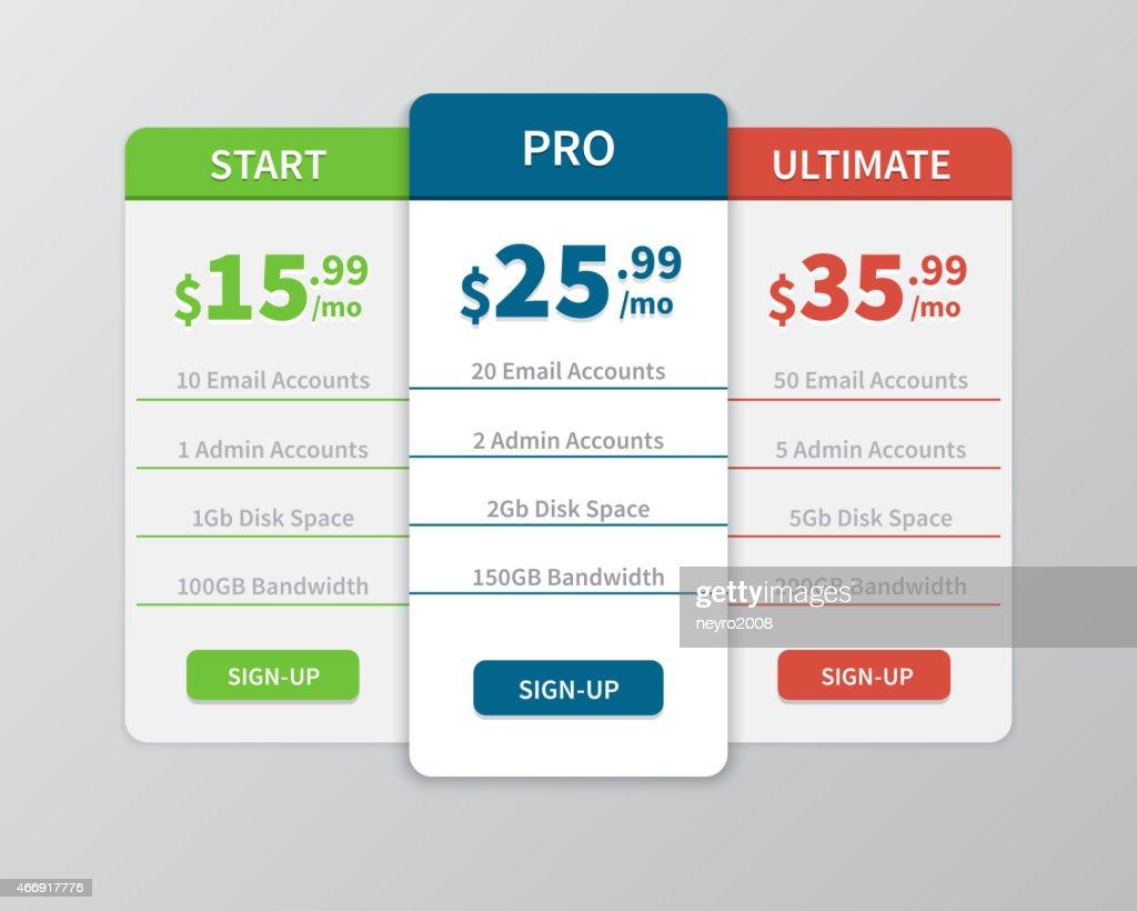 Pricing comparison table
