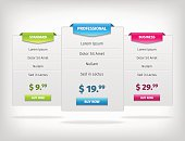 pricing hosting banner plans table