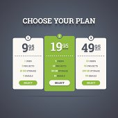 Pricing plans.