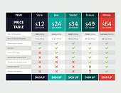pricing table in flat design for websites and applications