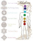PrintHand drawn set with chakras and human silhouette