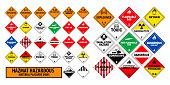Printhazmat hazardous material placards sign concept.