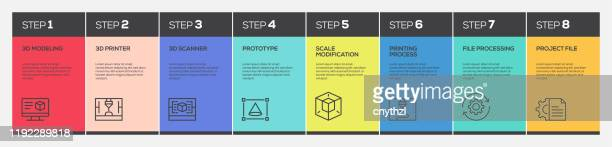 3d printing related infographic template. line icons design with numbers 8 options or steps. infographic design for workflow layout, diagram, annual report, web design etc. - life events stock illustrations