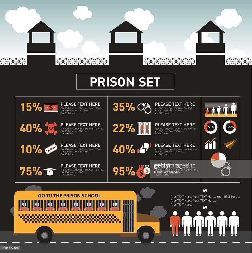 prison infographic set