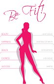 Problems with excess weight
