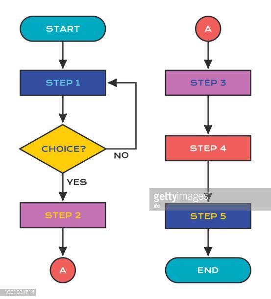 Process Flowchart Data