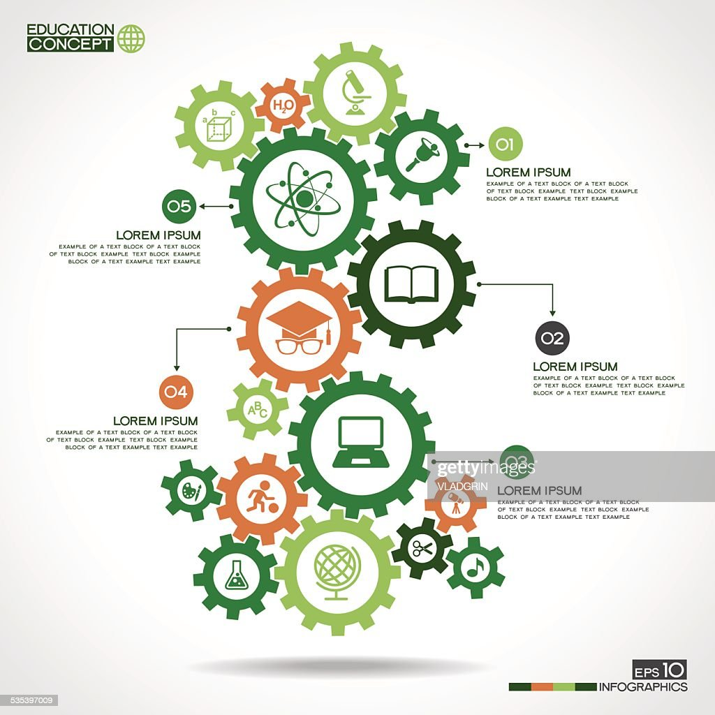 Process of education concept