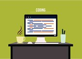 process web page coding and programming on desktop