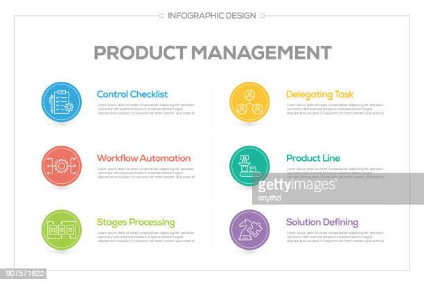 Product Management Infographic with 6 options, steps or processes.