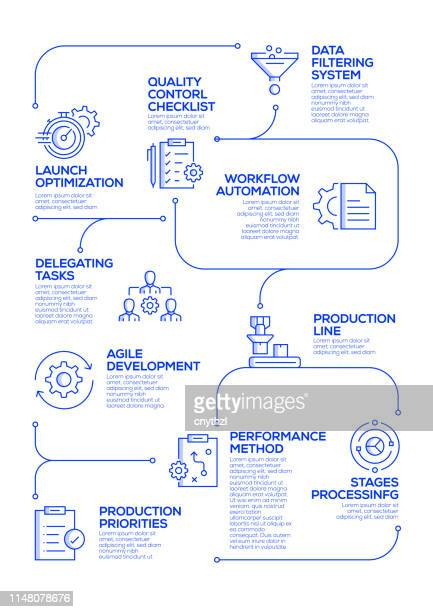 product management vector concept and infographic design elements in linear style - styles stock illustrations