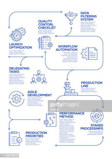 produktmanagement vector concept und infographische design-elemente im linearstil - organisieren stock-grafiken, -clipart, -cartoons und -symbole