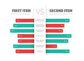 Product / service comparison table