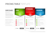 Product / service pricing comparison table