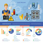 Professional electrician infographics. Electrical equipment presentation template. Electricity tools installation and repair
