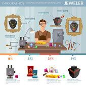Professional jeweler infographics