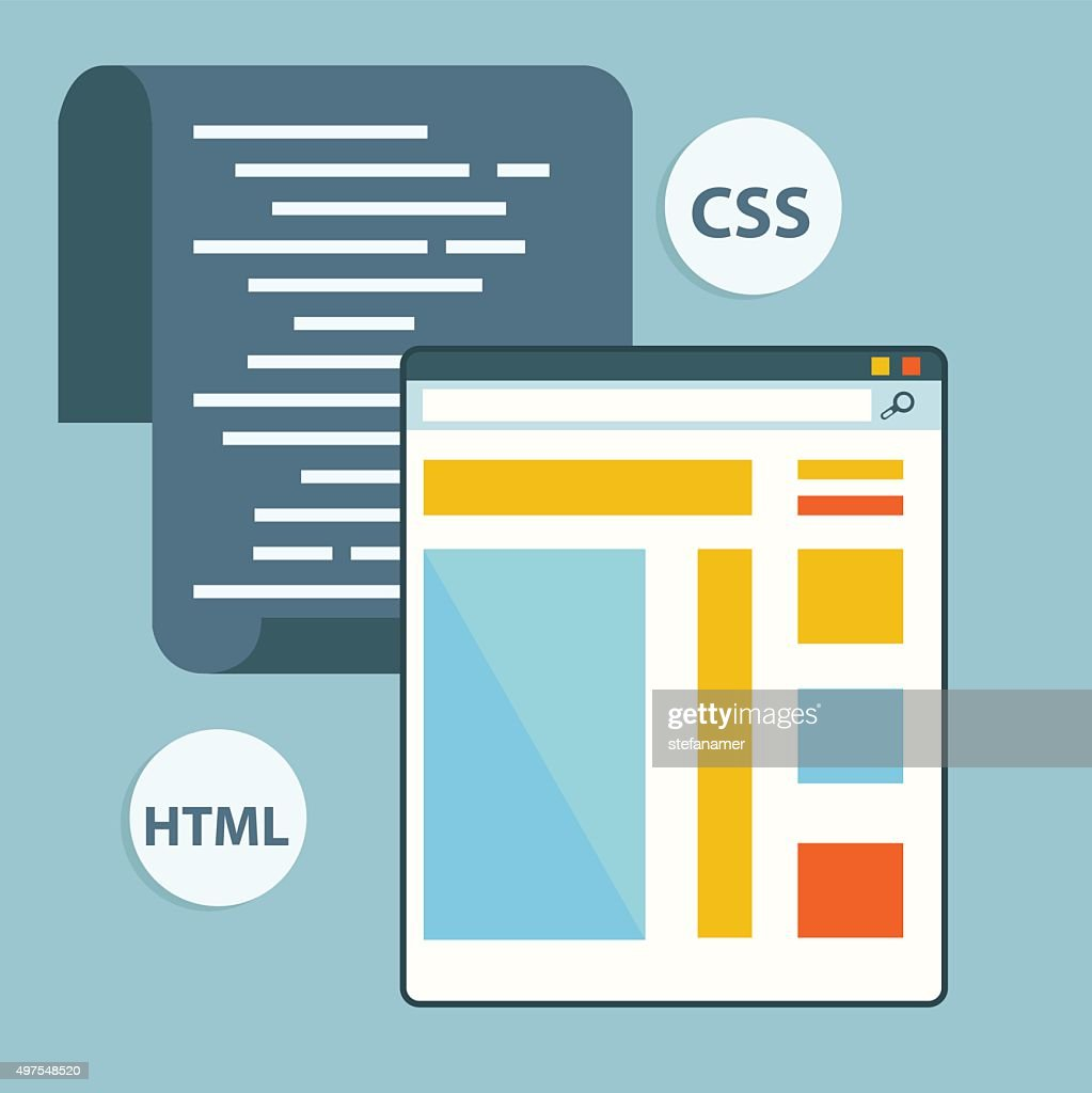Programming or coding workflow for website coding and html programming