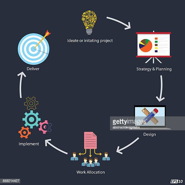 project lifecycle or different stages - life cycle stock illustrations