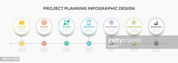 Project Planning Infographics Timeline Design with Icons