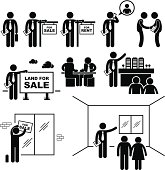 Property Agent Real Estate Client Customer Pictogram