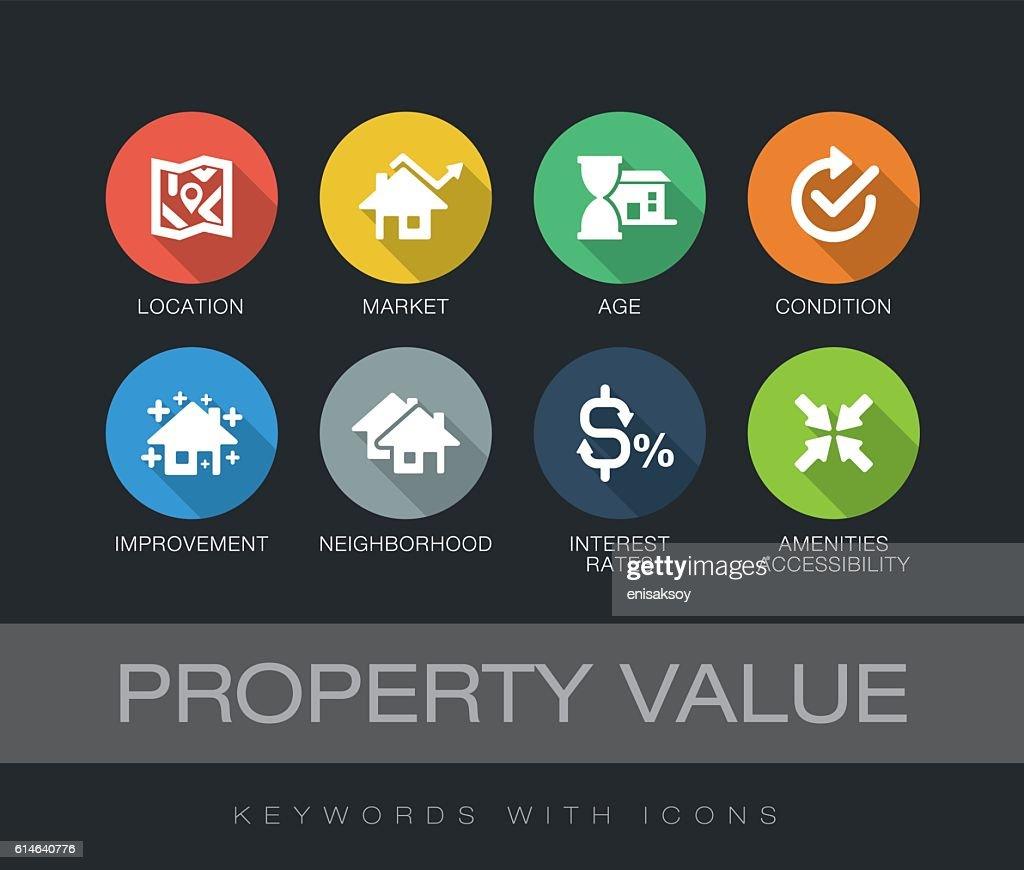 Property Value keywords with icons : Ilustración de stock