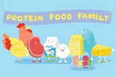 protein food family