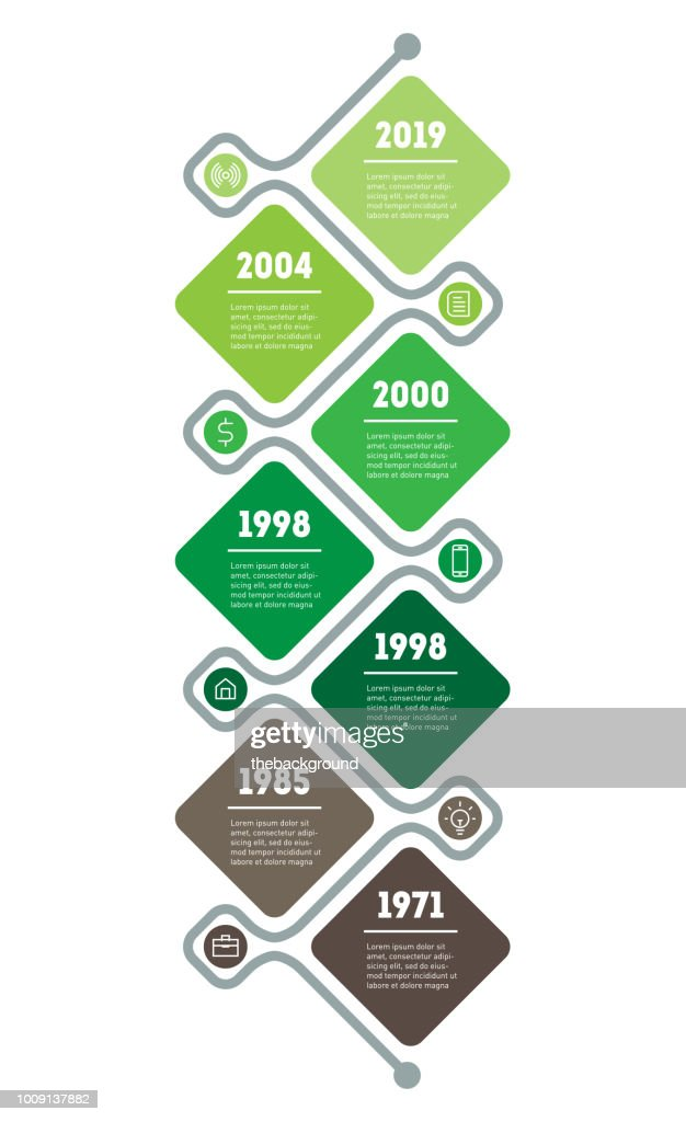 PrVertical Timeline infographics. The development and growth of the green business. Tree of Social tendencies and trends graph. Business presentation concept with 7 options, parts, steps or processes.int