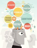 Psychology terms in mind