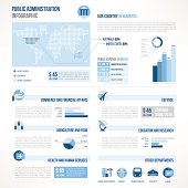 Public administration infographics