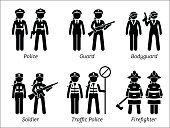 Public Safety Jobs and Occupations for Women.
