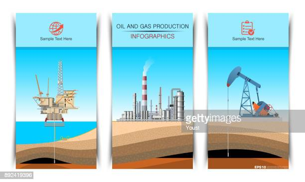 pump jack, drilling rig and refinery brochure graphic design - offshore platform stock illustrations, clip art, cartoons, & icons