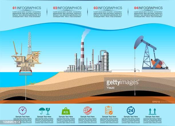 ilustraciones, imágenes clip art, dibujos animados e iconos de stock de bomba gato, perforación de pozos de perforación y refinería infografía. producción de petróleo y gas - corteza terrestre