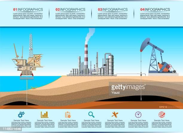 ilustrações, clipart, desenhos animados e ícones de bomba jack, equipamento de perfuração e infographic da refinaria. produção de petróleo e gás - fábrica petroquímica