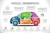 Puzzle Car Infographics
