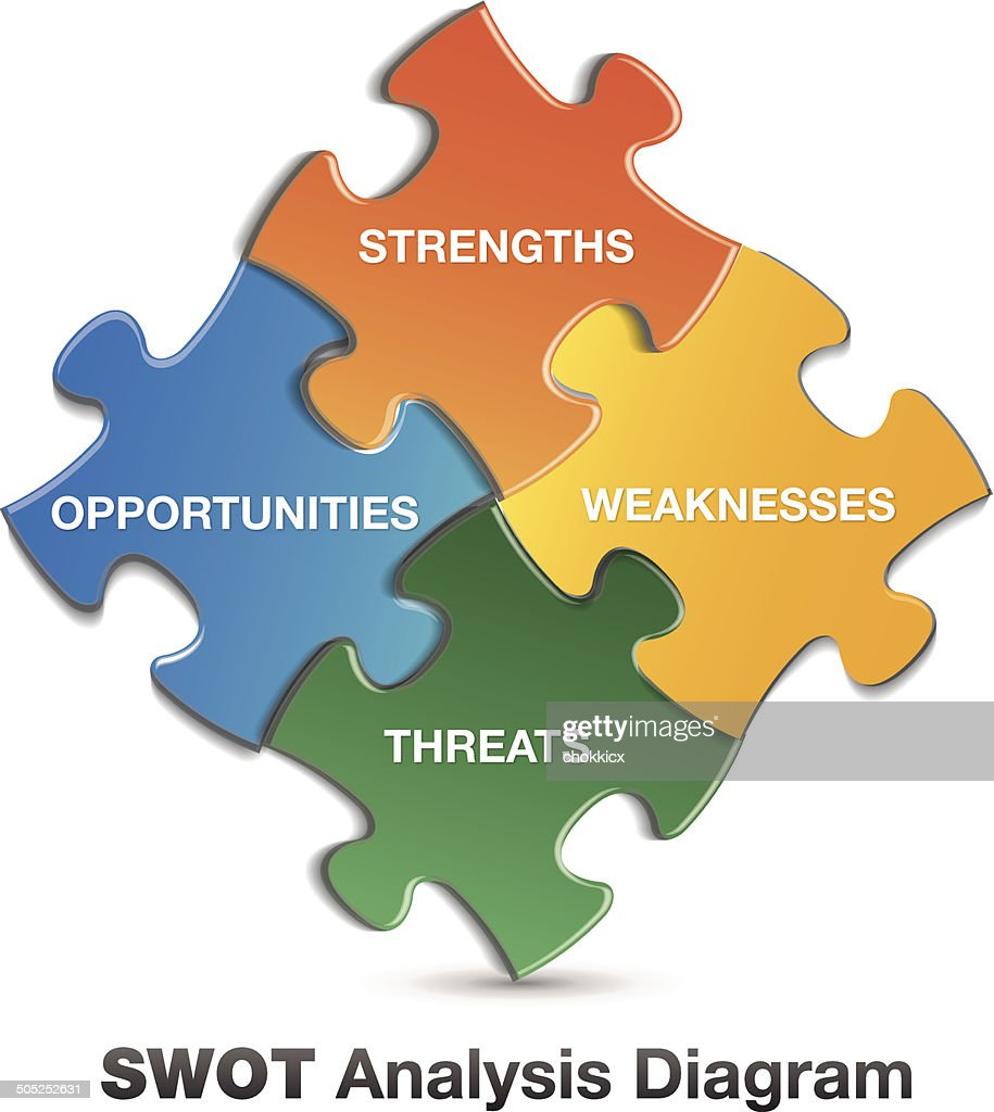 Puzzle diagram of swot analysis vector art getty images puzzle diagram of swot analysis vector art ccuart Image collections
