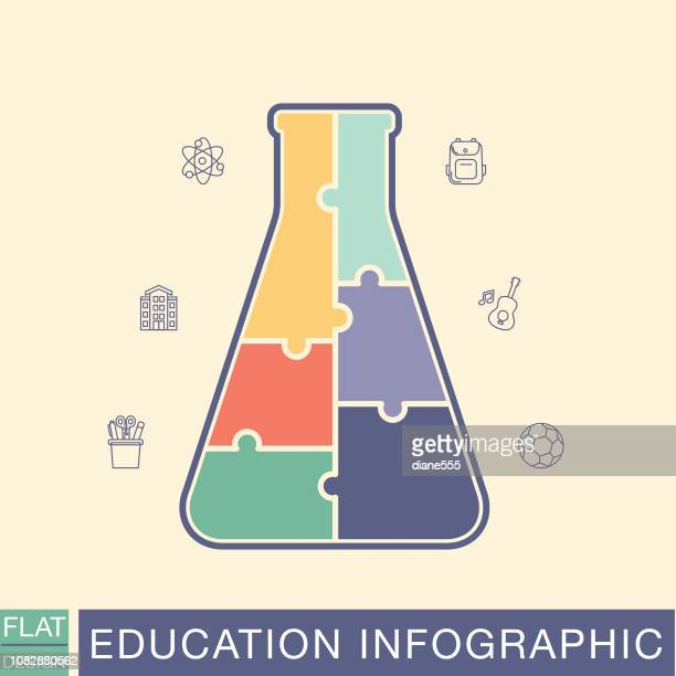 puzzle flask education infographic with text and icons - laboratory flask stock illustrations