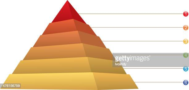 Pyramid Shape Stock Illustrations And Cartoons Getty Images