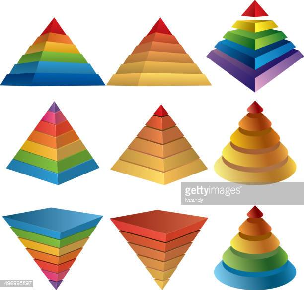Pyramid Diagrammen