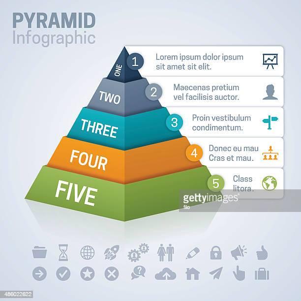 ピラミッド型のインフォグラフィック - 五つ点のイラスト素材/クリップアート素材/マンガ素材/アイコン素材