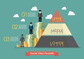Pyramid of three social class infographic