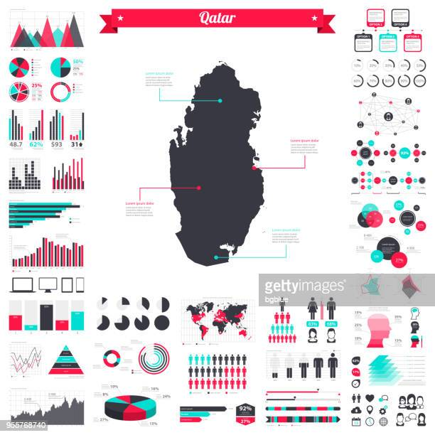 Qatar map with infographic elements - Big creative graphic set