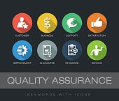 Quality Assurance keywords with icons