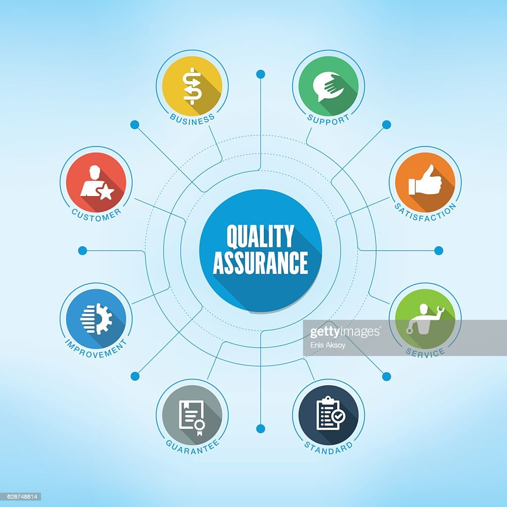 Quality Assurance keywords with icons : stock illustration