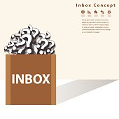 Question in the box with inbox Concept.Vector design.
