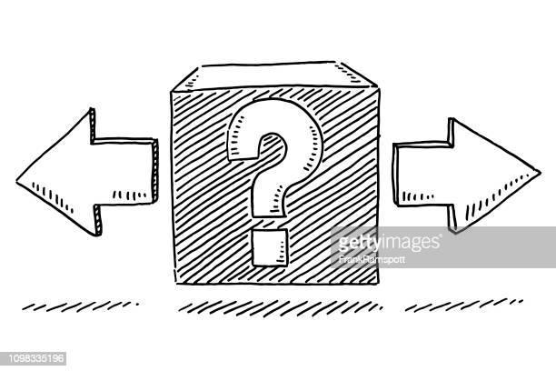 Fragezeichen-Box Unsicherheit Richtung Zeichnung