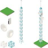 Radio Comminication Tower Antenna and dish