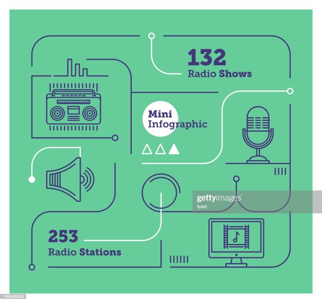 Radio Mini Infographic