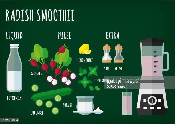 Radish Smoothie Recipe