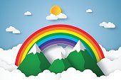 Rainbow and mountains on blue sky with cloud
