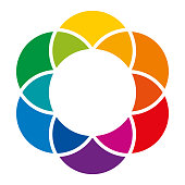 Rainbow colored flower and color wheel