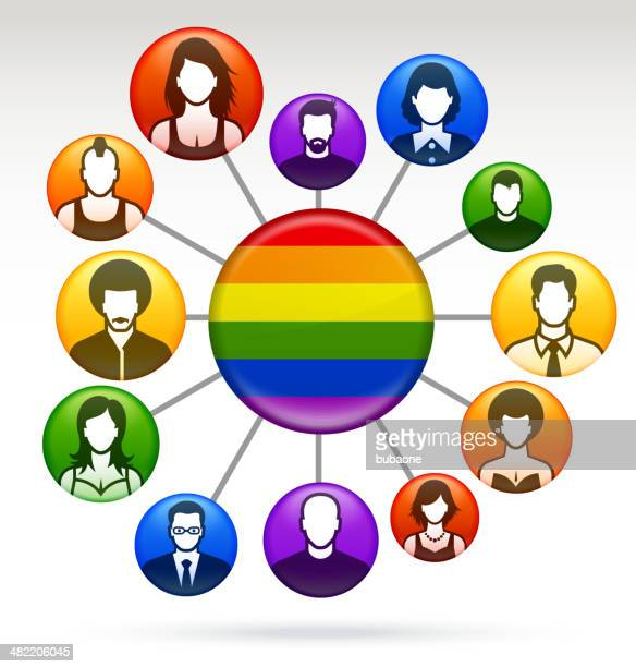Rainbow Flag, Gay, Lesbian, Bisexual, & Transgender Community